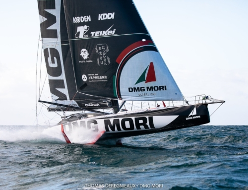 Sailing Team – DMG MORI